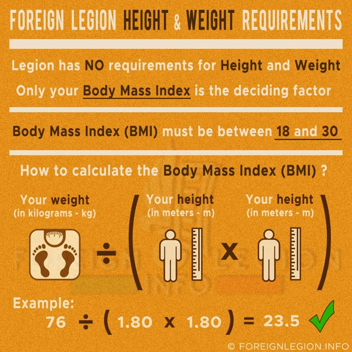 French Foreign Legion Height and Weight Requirements - Foreign Legion Body Mass Requirement - Foreign Legion Height and Weight Limit
