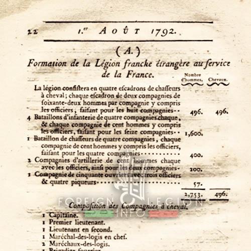 Foreign Legion - Legion Franche Etrangere - 1792