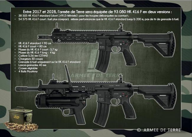 Standard + short versions of the HK 416 F