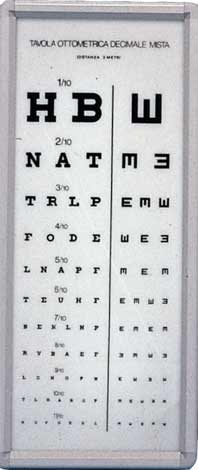 Optometric chart